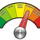 Cómo entender el Credit Score o puntuación crediticia en USA